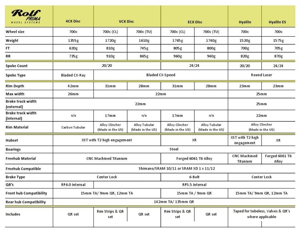 2017 Rolf Prima - Cyclocross-ITA.pdf_page_9